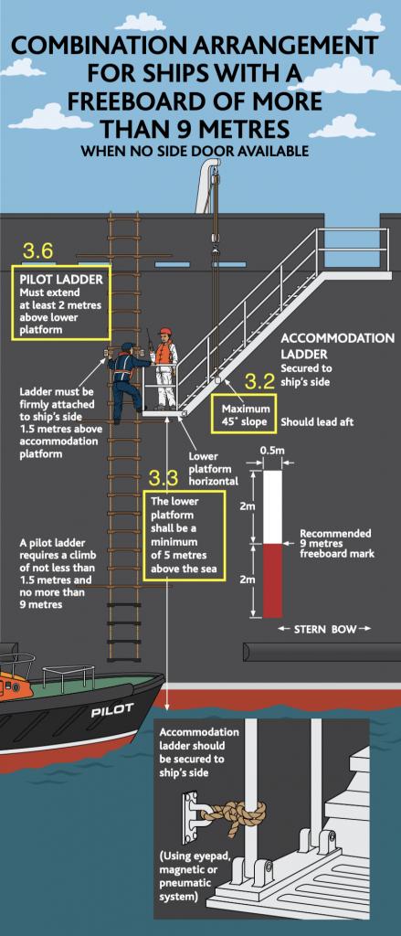Combination ladder arrangement