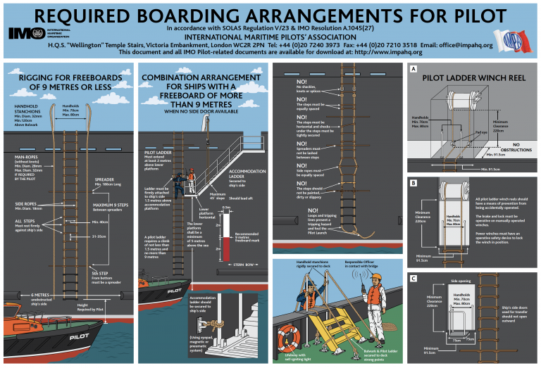 Some Thoughts On The Pilot Ladder Poster – Article
