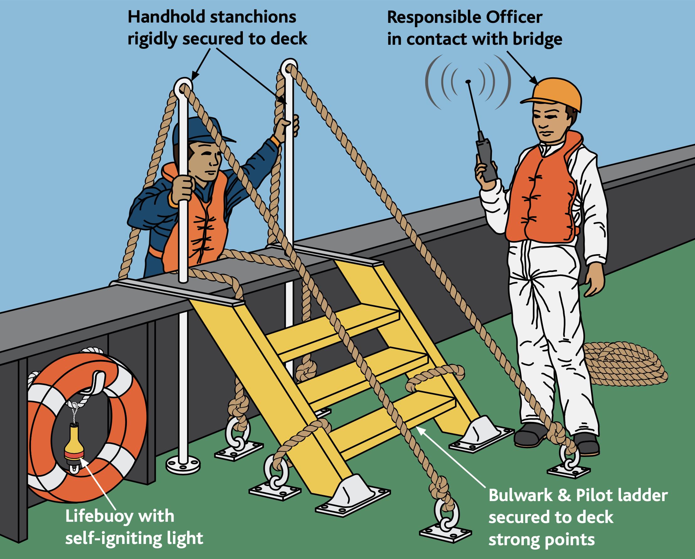 Access to Deck (Wheelhouse poster)